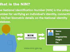 How to Enrol & Apply for National Identity Number (NIN)